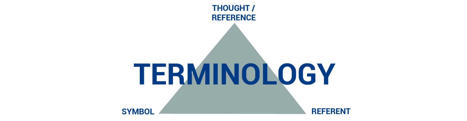 triangolo-semiotico